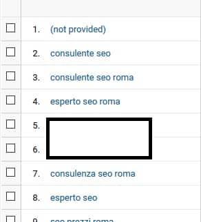 Alcune keywords tratte da Google Analytics di Consulente SEO Roma